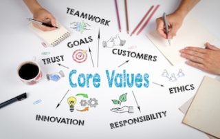 Core Values Concept. The meeting at the white office table